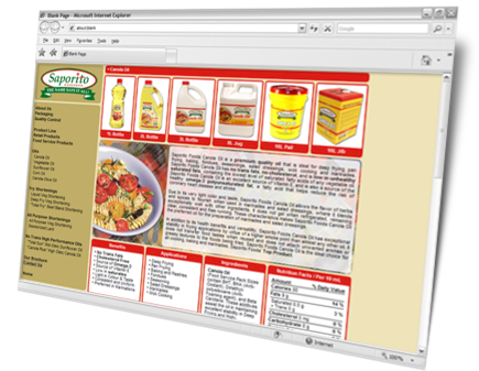 Saporito Foods Website
